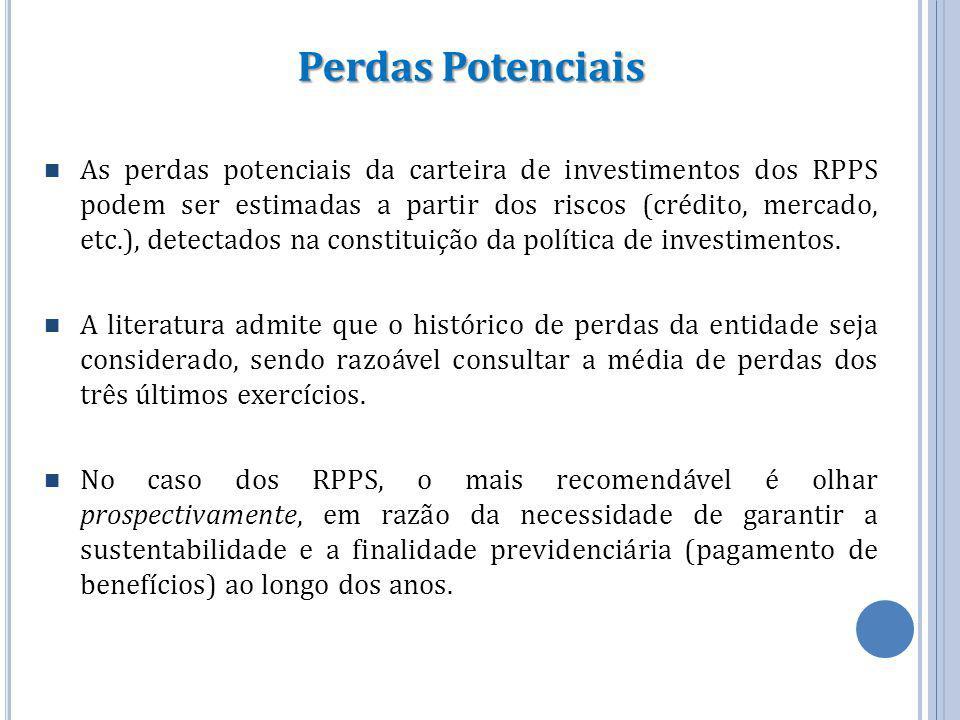 Perdas Potenciais As perdas potenciais da carteira de investimentos dos RPPS podem ser estimadas a partir dos riscos (crédito, mercado, etc.), detecta