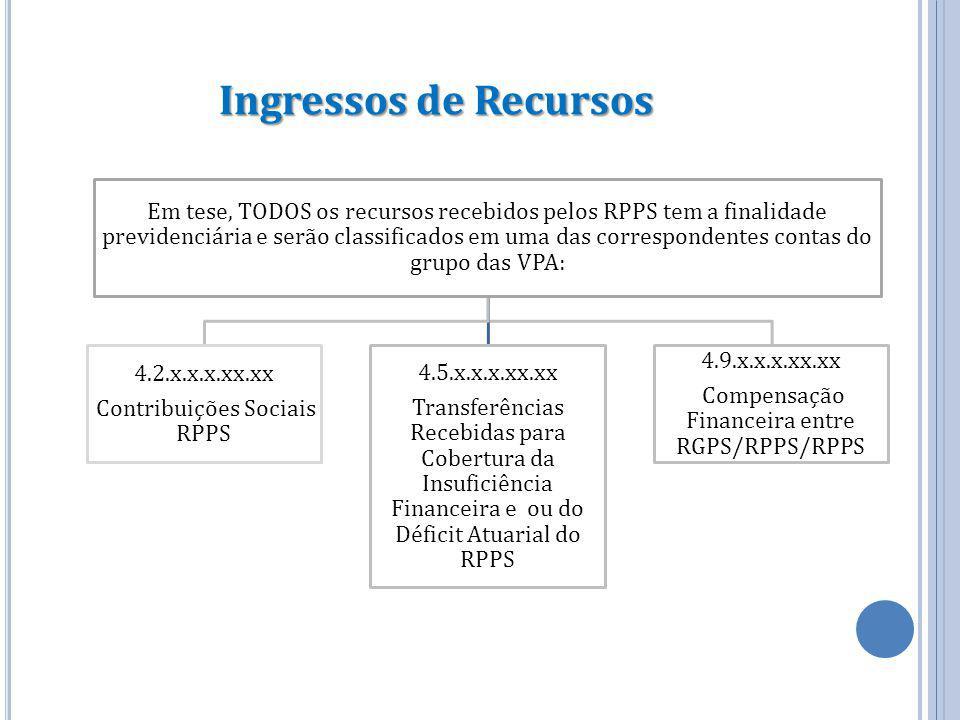 Ingressos de Recursos Em tese, TODOS os recursos recebidos pelos RPPS tem a finalidade previdenciária e serão classificados em uma das correspondentes