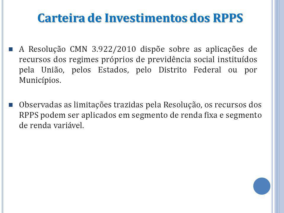 Carteira de Investimentos dos RPPS A Resolução CMN 3.922/2010 dispõe sobre as aplicações de recursos dos regimes próprios de previdência social instit