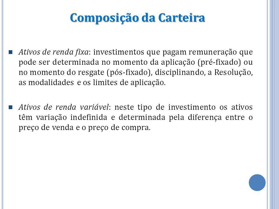 Ativos de renda fixa: investimentos que pagam remuneração que pode ser determinada no momento da aplicação (pré-fixado) ou no momento do resgate (pós-