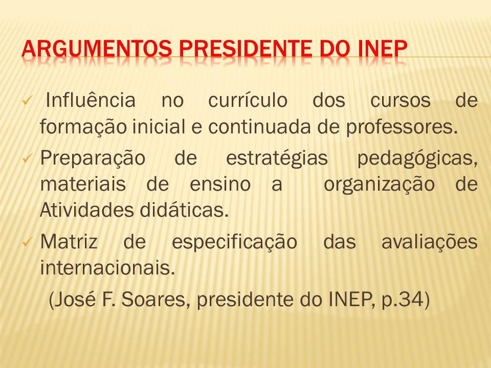 Influência no currículo dos cursos de formação inicial e continuada de professores.
