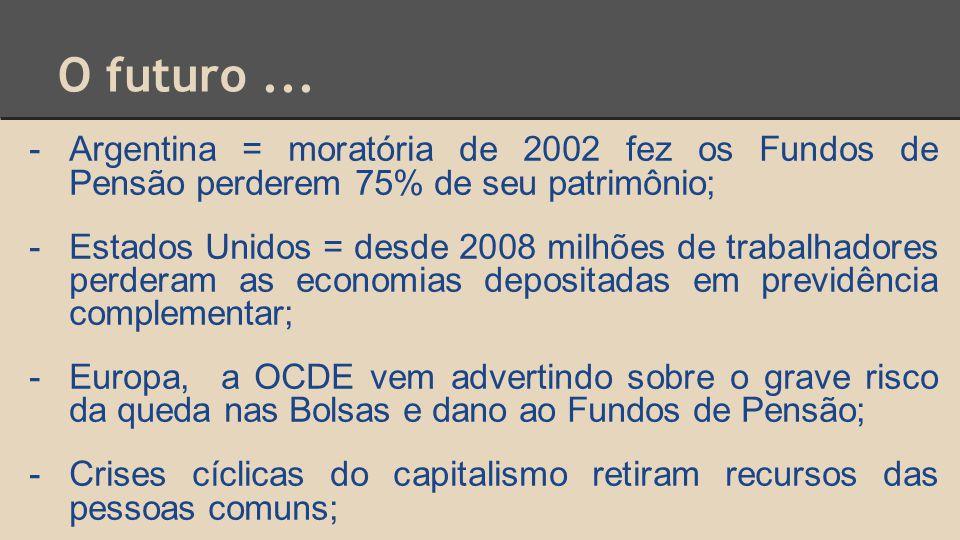 O futuro... -Argentina = moratória de 2002 fez os Fundos de Pensão perderem 75% de seu patrimônio; -Estados Unidos = desde 2008 milhões de trabalhador