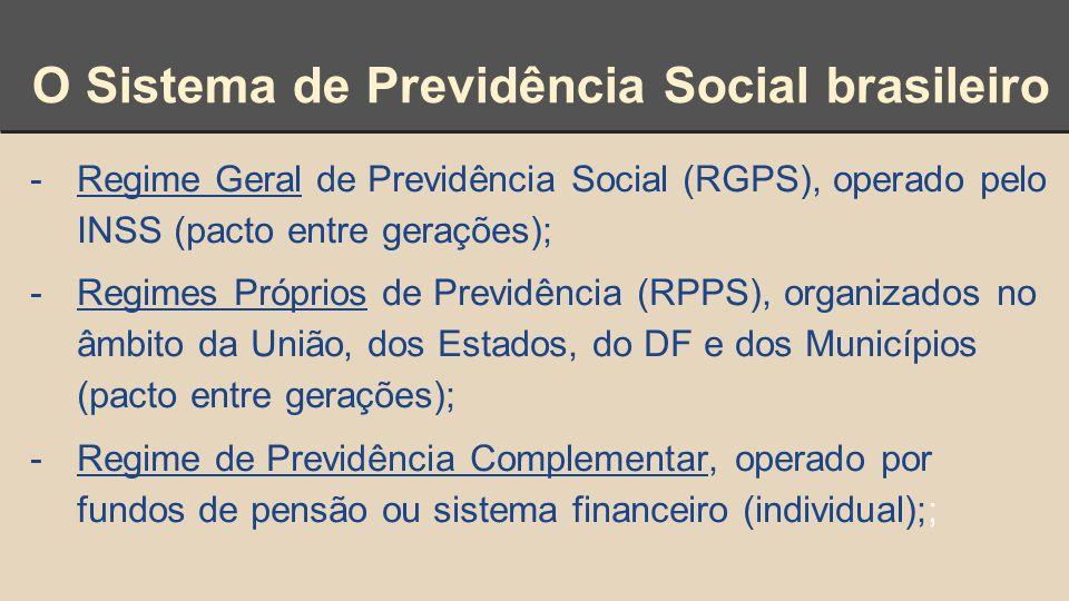 O Sistema de Previdência Social brasileiro -Regime Geral de Previdência Social (RGPS), operado pelo INSS (pacto entre gerações); -Regimes Próprios de Previdência (RPPS), organizados no âmbito da União, dos Estados, do DF e dos Municípios (pacto entre gerações); -Regime de Previdência Complementar, operado por fundos de pensão ou sistema financeiro (individual);;
