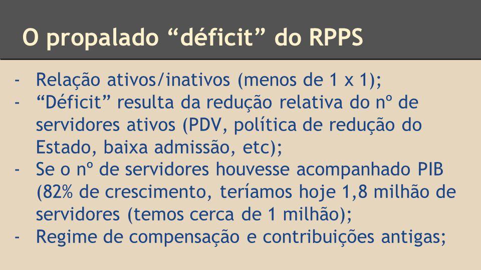 """O propalado """"déficit"""" do RPPS -Relação ativos/inativos (menos de 1 x 1); -""""Déficit"""" resulta da redução relativa do nº de servidores ativos (PDV, polít"""