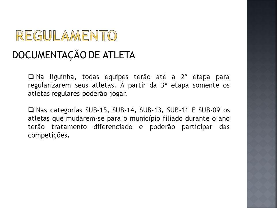 DOCUMENTAÇÃO DE ATLETA  Na liguinha, todas equipes terão até a 2ª etapa para regularizarem seus atletas. À partir da 3ª etapa somente os atletas regu