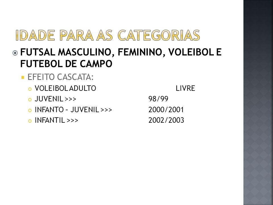  FUTSAL MASCULINO, FEMININO, VOLEIBOL E FUTEBOL DE CAMPO  EFEITO CASCATA: VOLEIBOL ADULTOLIVRE JUVENIL >>>98/99 INFANTO – JUVENIL >>>2000/2001 INFAN