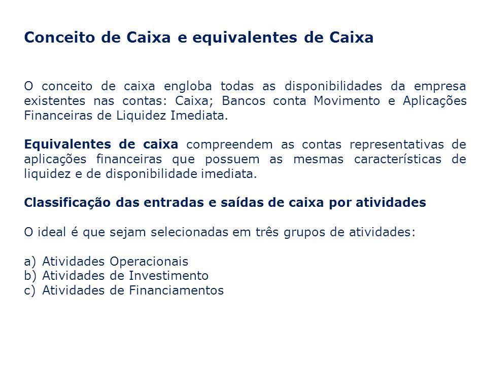 Conceito de Caixa e equivalentes de Caixa O conceito de caixa engloba todas as disponibilidades da empresa existentes nas contas: Caixa; Bancos conta Movimento e Aplicações Financeiras de Liquidez Imediata.