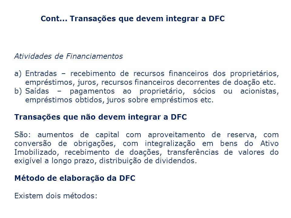 Atividades de Financiamentos a)Entradas – recebimento de recursos financeiros dos proprietários, empréstimos, juros, recursos financeiros decorrentes