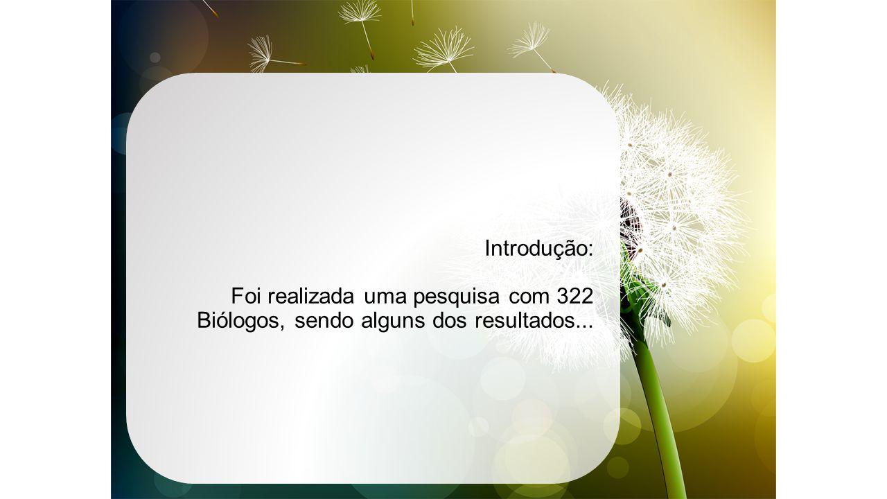 Introdução: Foi realizada uma pesquisa com 322 Biólogos, sendo alguns dos resultados...