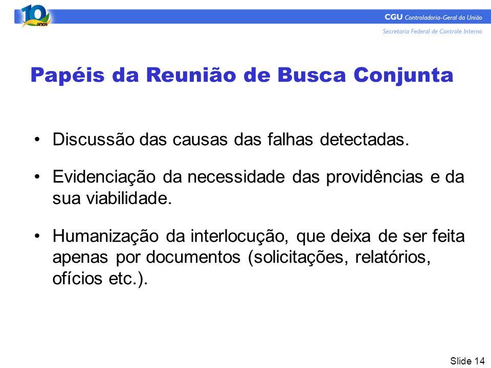 Slide 14 Discussão das causas das falhas detectadas.