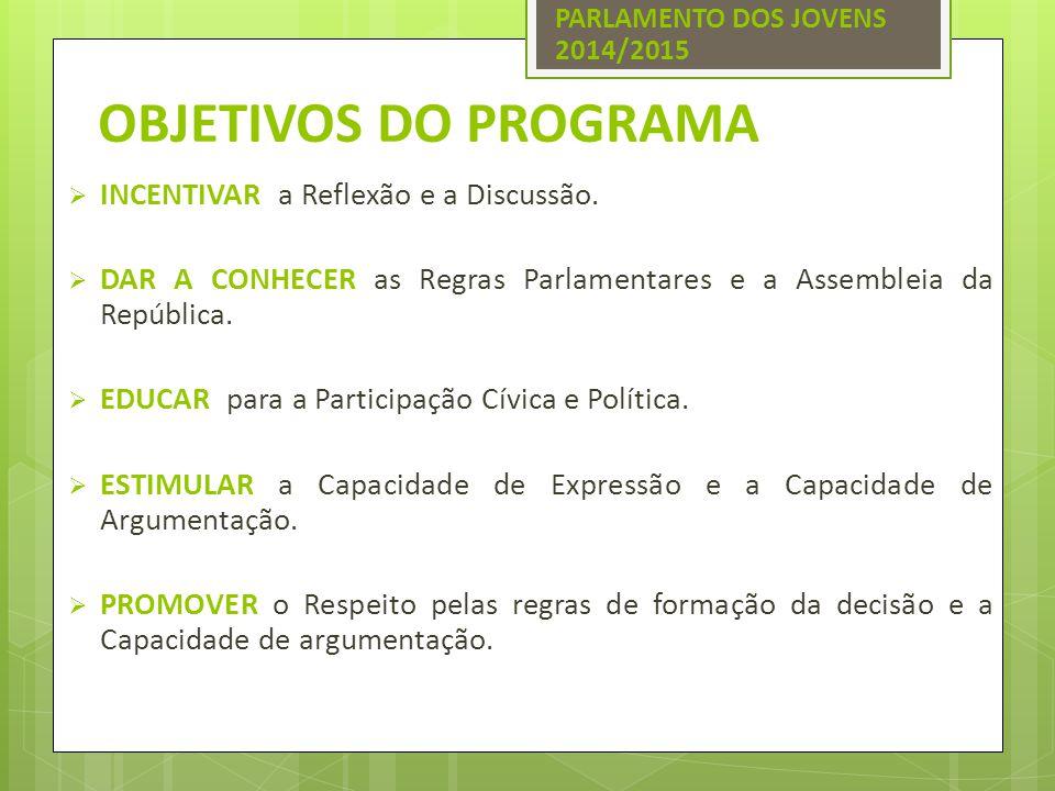 OBJETIVOS DO PROGRAMA  INCENTIVAR a Reflexão e a Discussão.