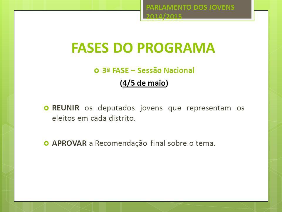 FASES DO PROGRAMA  3ª FASE – Sessão Nacional (4/5 de maio)  REUNIR os deputados jovens que representam os eleitos em cada distrito.