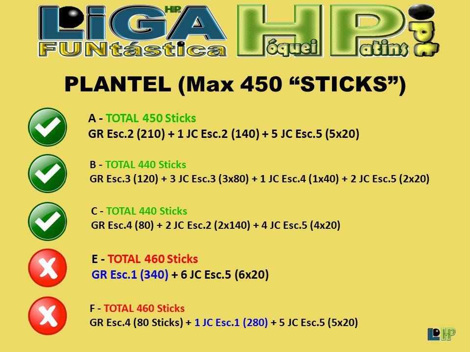 "PLANTEL (Max 450 ""STICKS"") A - TOTAL 450 Sticks GR Esc.2 (210) + 1 JC Esc.2 (140) + 5 JC Esc.5 (5x20) E - TOTAL 460 Sticks GR Esc.1 (340) + 6 JC Esc.5"