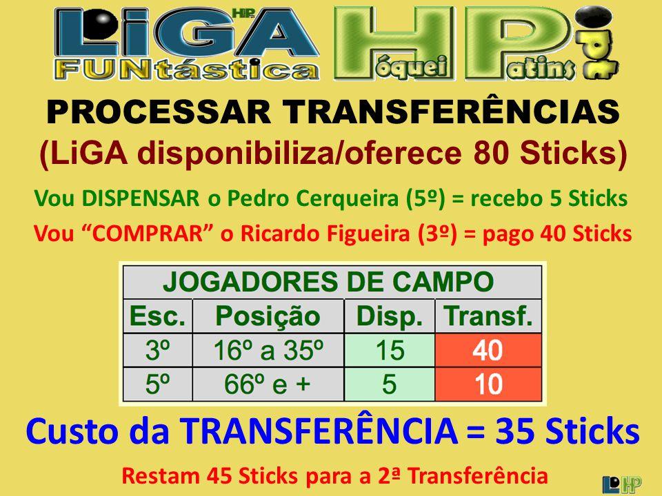 PROCESSAR TRANSFERÊNCIAS (LiGA disponibiliza/oferece 80 Sticks) Vou DISPENSAR o Pedro Cerqueira (5º) = recebo 5 Sticks Vou COMPRAR o Ricardo Figueira (3º) = pago 40 Sticks Custo da TRANSFERÊNCIA = 35 Sticks Restam 45 Sticks para a 2ª Transferência