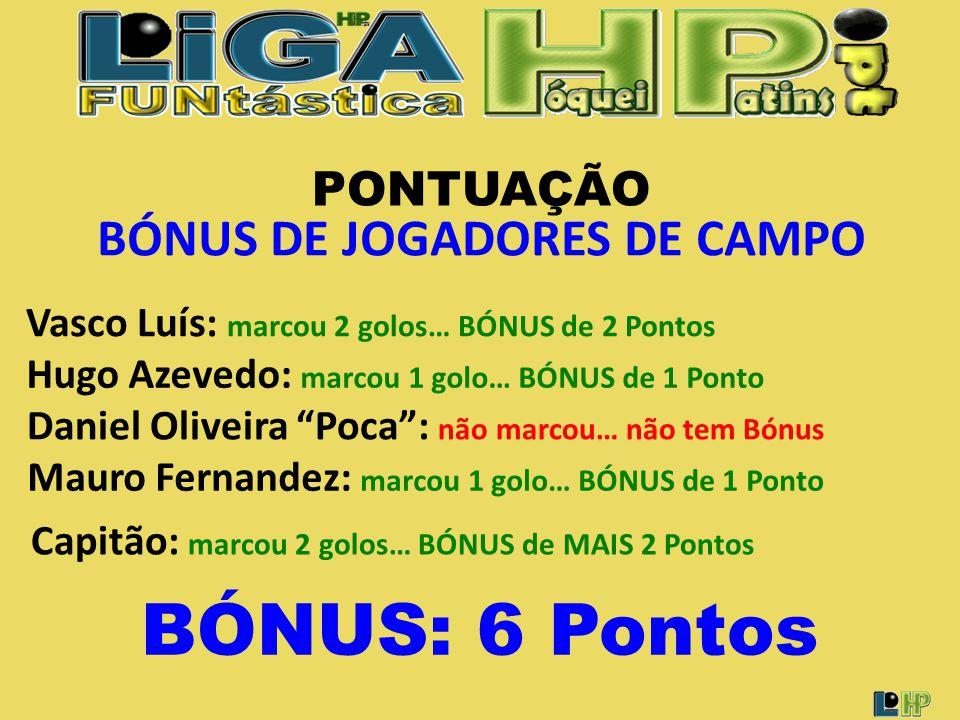 PONTUAÇÃO BÓNUS DE JOGADORES DE CAMPO BÓNUS: 6 Pontos Vasco Luís: marcou 2 golos… BÓNUS de 2 Pontos Hugo Azevedo: marcou 1 golo… BÓNUS de 1 Ponto Daniel Oliveira Poca : não marcou… não tem Bónus Mauro Fernandez: marcou 1 golo… BÓNUS de 1 Ponto Capitão: marcou 2 golos… BÓNUS de MAIS 2 Pontos