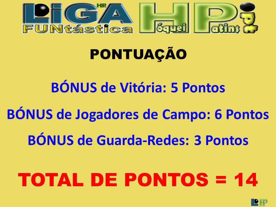 PONTUAÇÃO BÓNUS de Jogadores de Campo: 6 Pontos TOTAL DE PONTOS = 14 BÓNUS de Guarda-Redes: 3 Pontos BÓNUS de Vitória: 5 Pontos