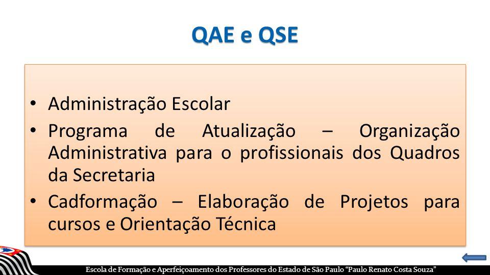 """Escola de Formação e Aperfeiçoamento dos Professores do Estado de São Paulo """"Paulo Renato Costa Souza"""" QAE e QSE Administração Escolar Programa de Atu"""
