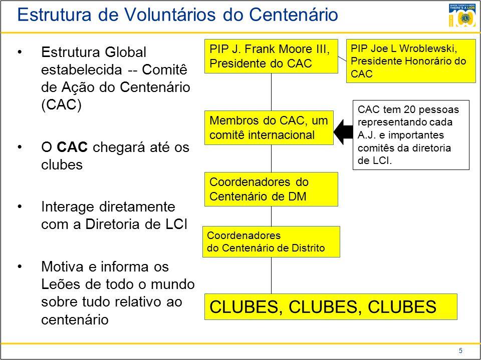 5 Estrutura de Voluntários do Centenário Estrutura Global estabelecida -- Comitê de Ação do Centenário (CAC) O CAC chegará até os clubes Interage diretamente com a Diretoria de LCI Motiva e informa os Leões de todo o mundo sobre tudo relativo ao centenário CAC tem 20 pessoas representando cada A.J.