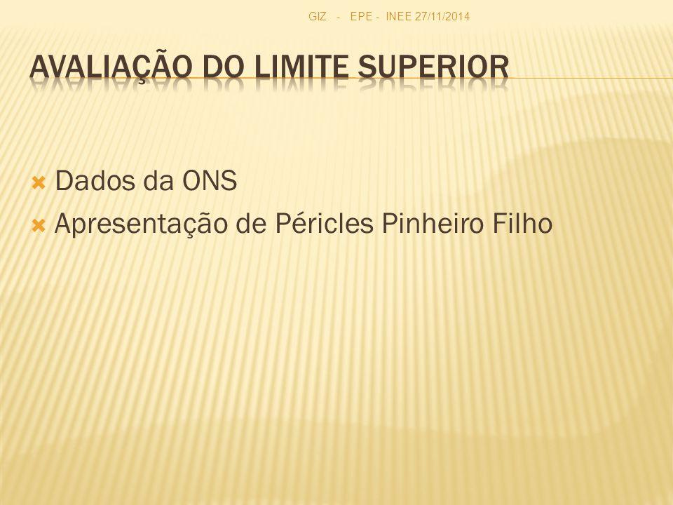  Dados da ONS  Apresentação de Péricles Pinheiro Filho GIZ - EPE - INEE 27/11/2014