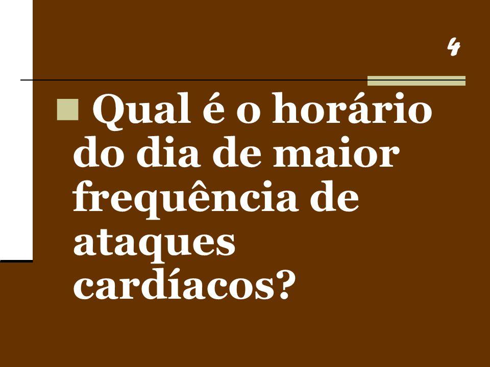 4 Qual é o horário do dia de maior frequência de ataques cardíacos?