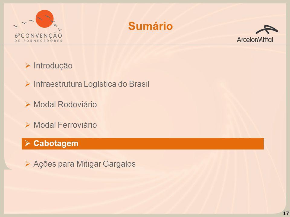 17  Introdução  Infraestrutura Logística do Brasil  Modal Rodoviário  Modal Ferroviário  Cabotagem Sumário  Ações para Mitigar Gargalos