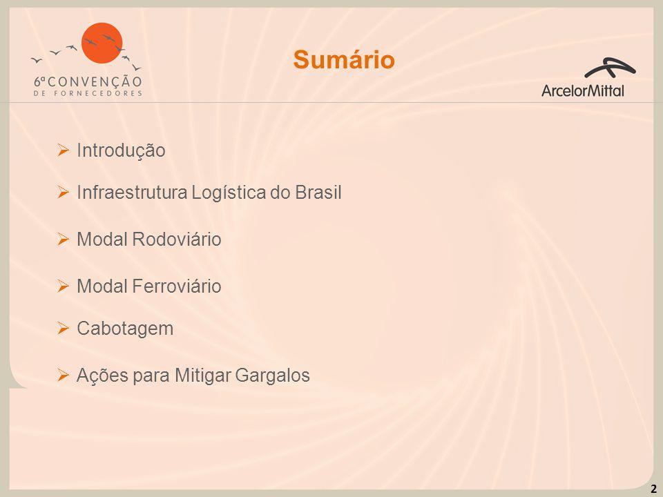 13  Introdução  Infraestrutura Logística do Brasil  Modal Rodoviário  Modal Ferroviário  Cabotagem Sumário  Ações para Mitigar Gargalos