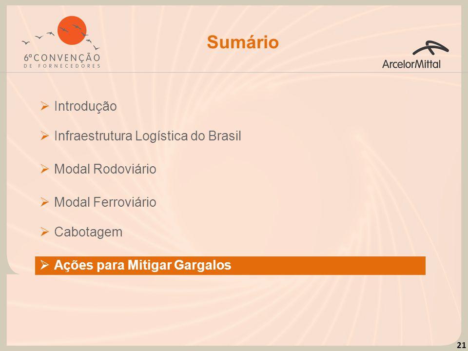 21  Introdução  Infraestrutura Logística do Brasil  Modal Rodoviário  Modal Ferroviário  Cabotagem Sumário  Ações para Mitigar Gargalos