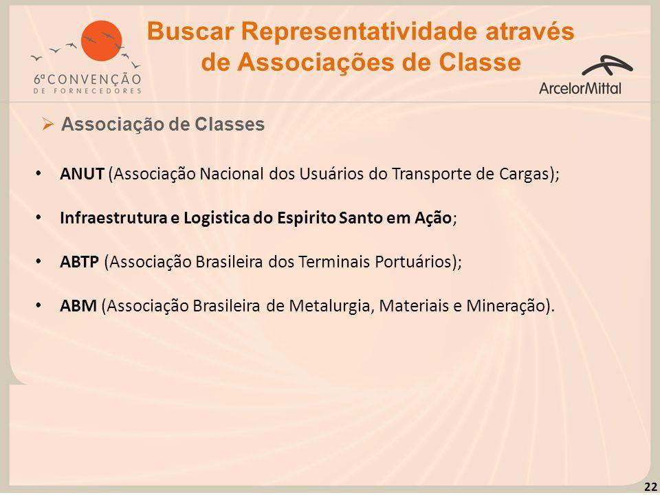 22 Buscar Representatividade através de Associações de Classe ANUT (Associação Nacional dos Usuários do Transporte de Cargas); Infraestrutura e Logist