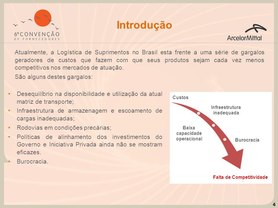 4 Atualmente, a Logística de Suprimentos no Brasil esta frente a uma série de gargalos geradores de custos que fazem com que seus produtos sejam cada