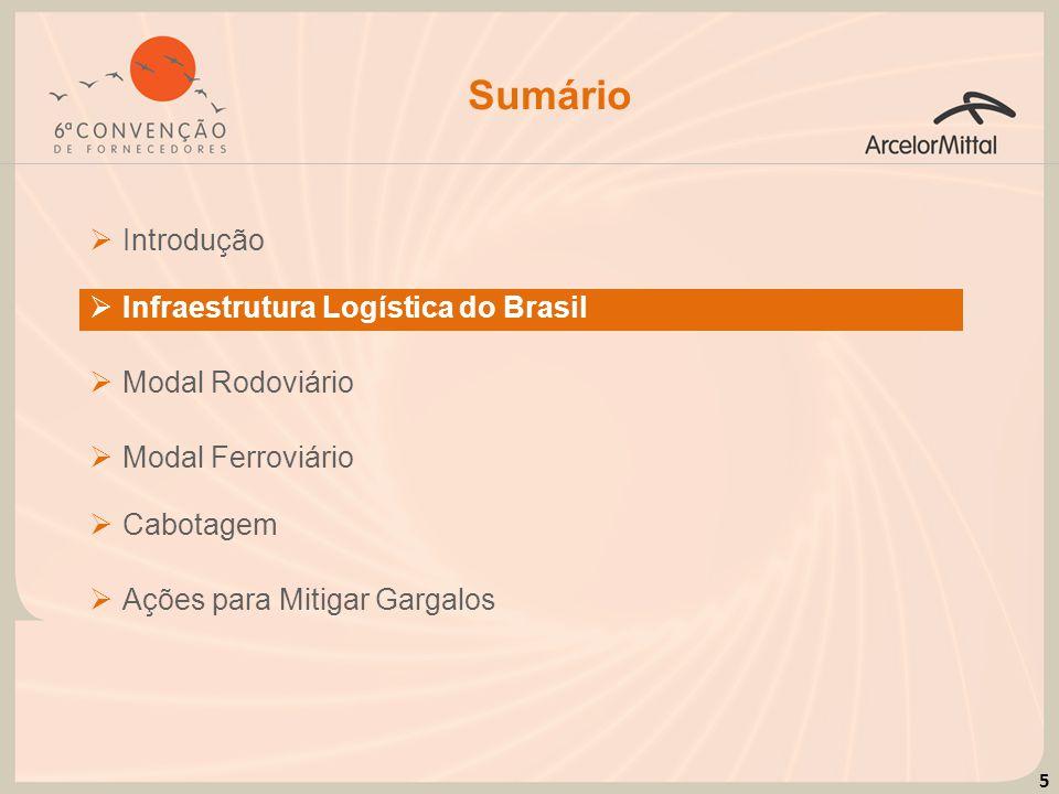 5  Introdução  Infraestrutura Logística do Brasil  Modal Rodoviário  Modal Ferroviário  Cabotagem Sumário  Ações para Mitigar Gargalos