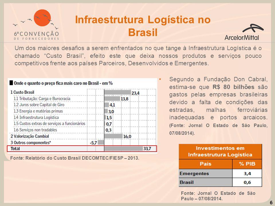 """6 Infraestrutura Logística no Brasil Um dos maiores desafios a serem enfrentados no que tange à Infraestrutura Logística é o chamado """"Custo Brasil"""", e"""