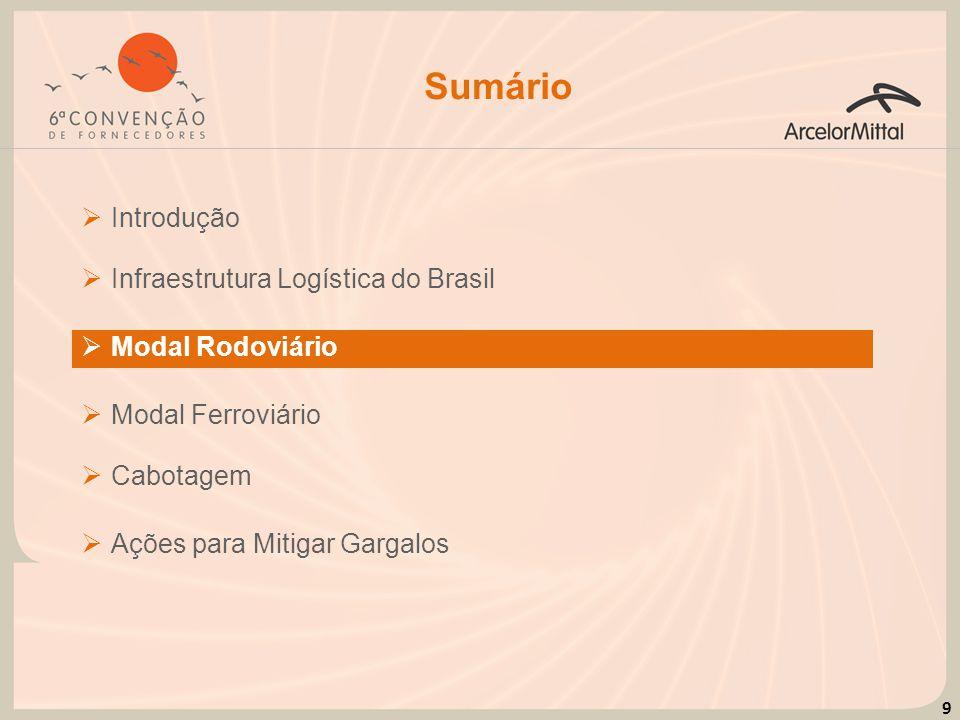 20 Cabotagem Perspectivas para o setor no Brasil: A utilização da infraestrutura logística de cabotagem pelas empresas brasileiras dos mais variados segmentos pode ser resumida conforme a tabela a seguir.