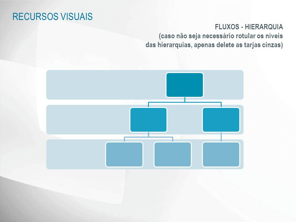 FLUXOS - HIERARQUIA (caso não seja necessário rotular os níveis das hierarquias, apenas delete as tarjas cinzas) RECURSOS VISUAIS
