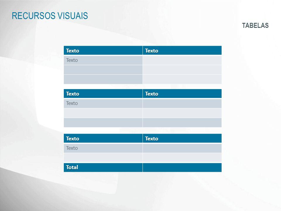 TABELAS RECURSOS VISUAIS TextoTexto Texto TextoTexto TextoTexto Total