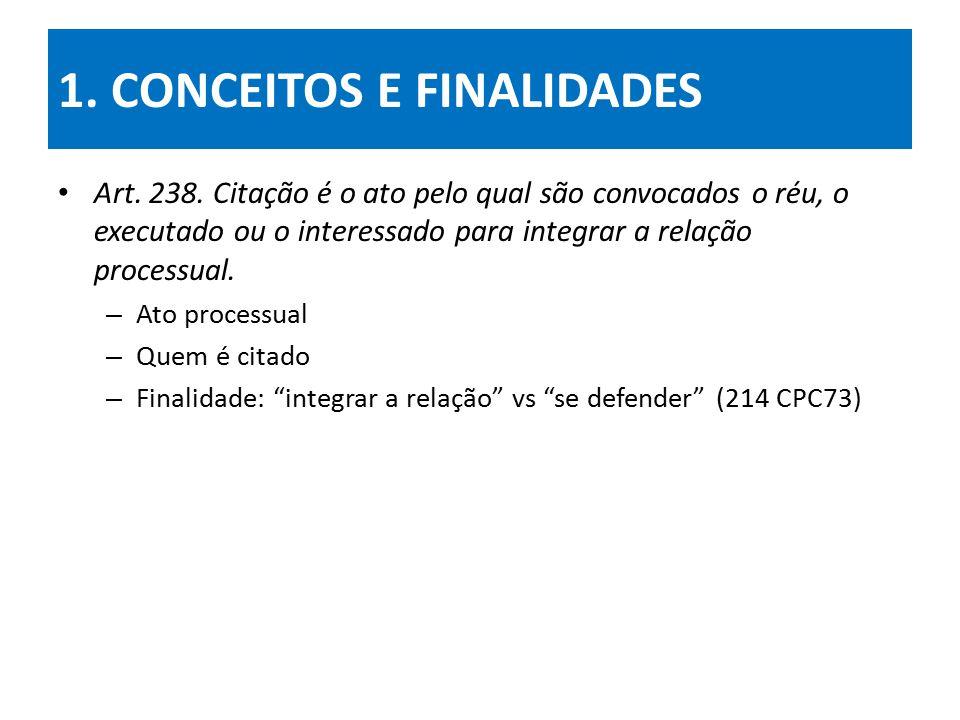 6.MODALIDADES Art. 246.