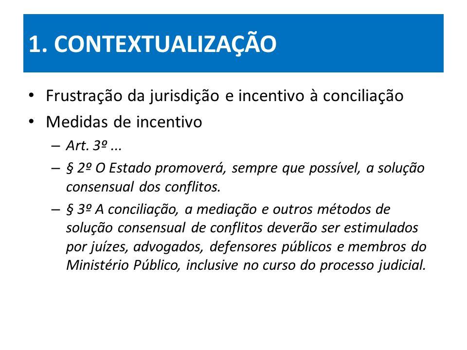 1.CONTEXTUALIZAÇÃO Frustração da jurisdição e incentivo à conciliação Medidas de incentivo – Art.