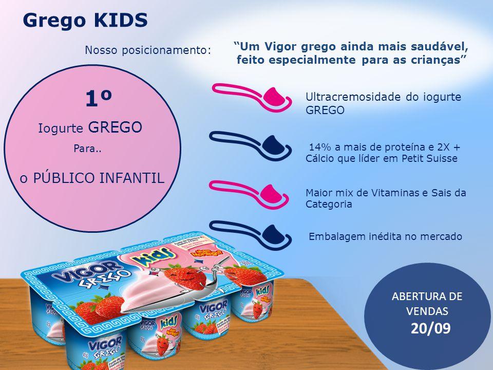 """/ Ultracremosidade do iogurte GREGO 14% a mais de proteína e 2X + Cálcio que líder em Petit Suisse Grego KIDS Nosso posicionamento: 1º Iogurte GREGO """""""