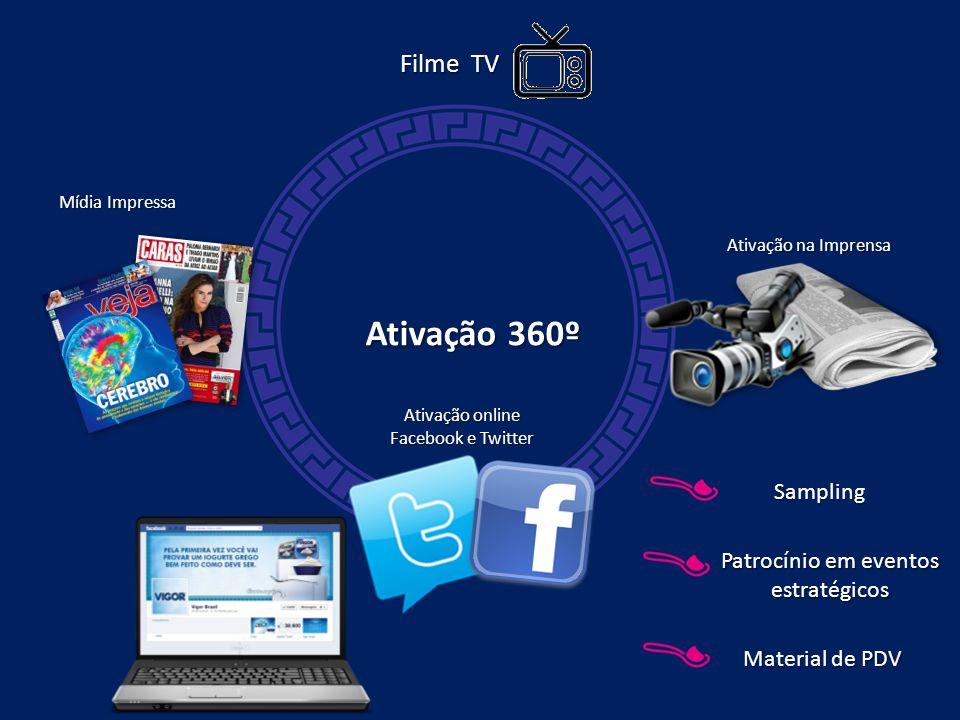 Ativação 360º Mídia Impressa Filme TV Ativação online Facebook e Twitter Ativação na Imprensa Sampling Patrocínio em eventos estratégicos Material de