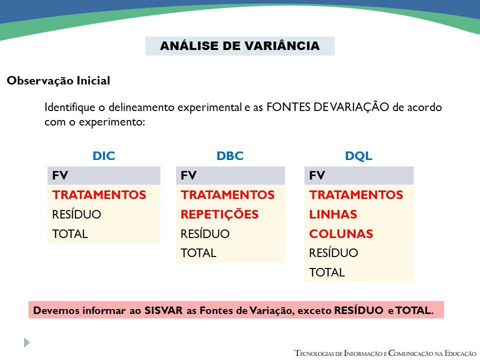 ANÁLISE DE VARIÂNCIA Observação Inicial Identifique o delineamento experimental e as FONTES DE VARIAÇÃO de acordo com o experimento: DICDBCDQL FV TRAT