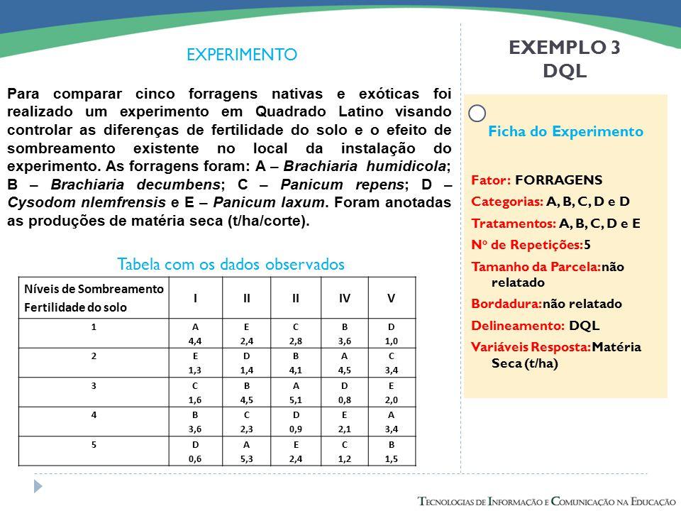 EXEMPLO 3 DQL Para comparar cinco forragens nativas e exóticas foi realizado um experimento em Quadrado Latino visando controlar as diferenças de fert