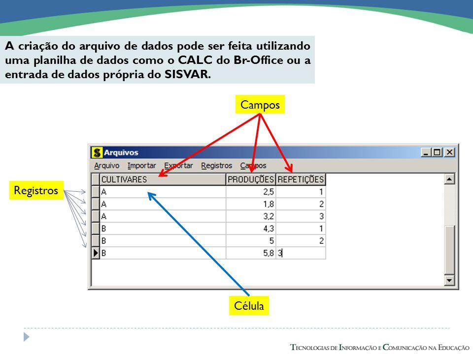 ARQUIVO DE DADOS Planilha do SISVAR – o número de campos da planilha deve ser informado de acordo com: N o de Campos = N o de Fatores + N o de Variáveis Respostas +1 N o de Campos = N o de Fatores + N o de Variáveis Respostas + 2 (DQL) – o número de registros não precisa ser informado.