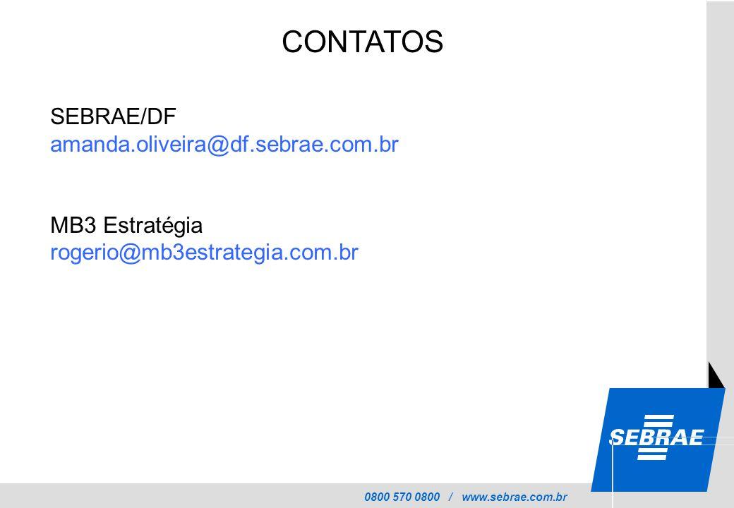 0800 570 0800 / www.sebrae.com.br CONTATOS SEBRAE/DF amanda.oliveira@df.sebrae.com.br MB3 Estratégia rogerio@mb3estrategia.com.br