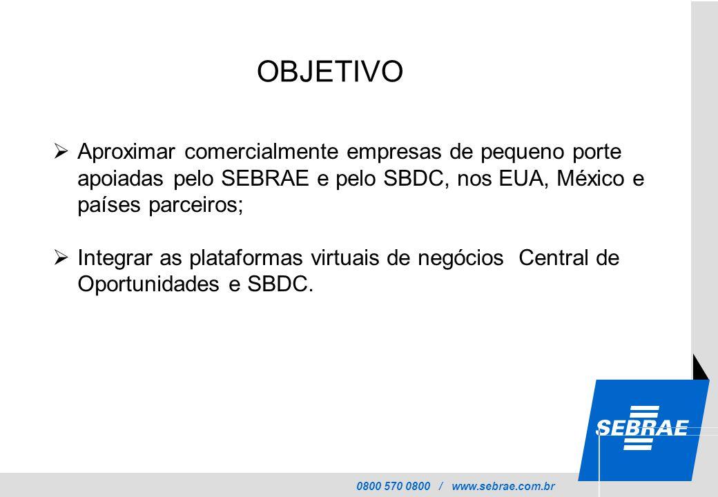 0800 570 0800 / www.sebrae.com.br  Aproximar comercialmente empresas de pequeno porte apoiadas pelo SEBRAE e pelo SBDC, nos EUA, México e países parceiros;  Integrar as plataformas virtuais de negócios Central de Oportunidades e SBDC.