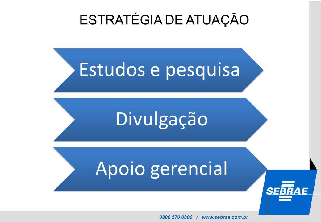 0800 570 0800 / www.sebrae.com.br ESTRATÉGIA DE ATUAÇÃO Estudos e pesquisa Divulgação Apoio gerencial