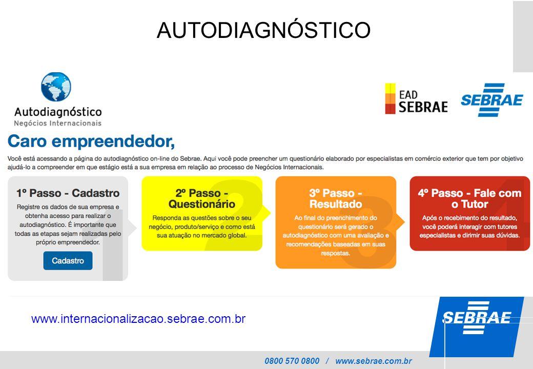 0800 570 0800 / www.sebrae.com.br AUTODIAGNÓSTICO www.internacionalizacao.com.br www.internacionalizacao.sebrae.com.br
