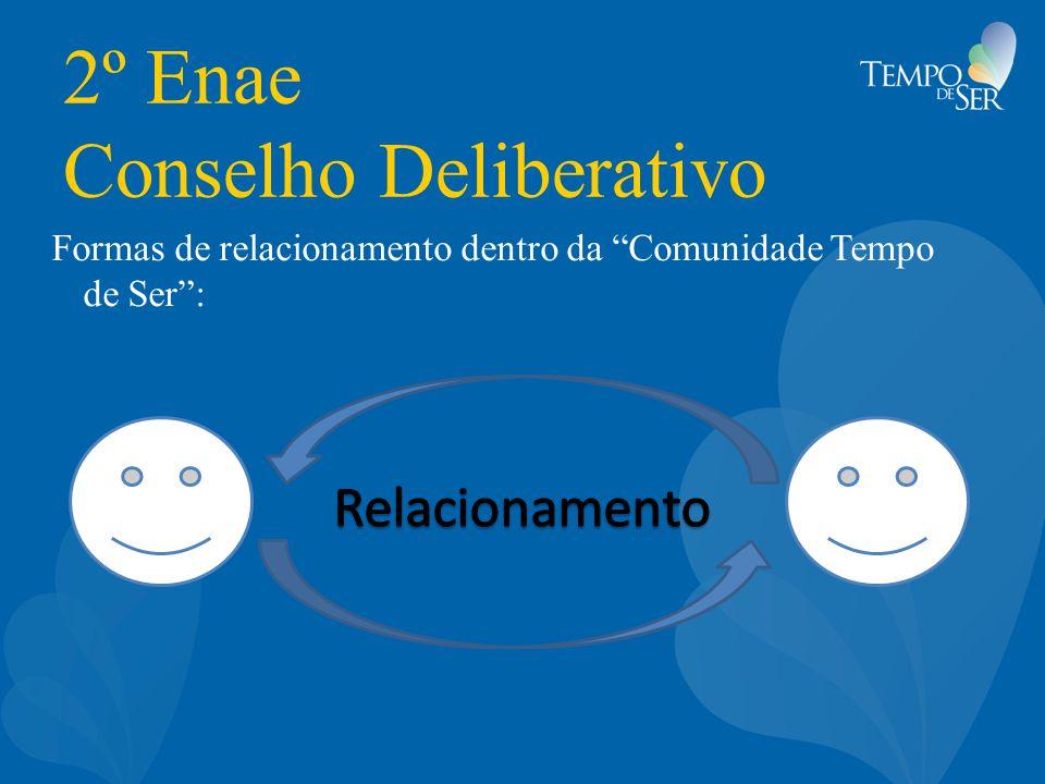 """2º Enae Conselho Deliberativo Formas de relacionamento dentro da """"Comunidade Tempo de Ser"""":"""