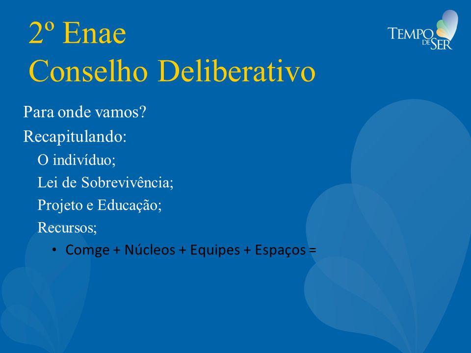 2º Enae Conselho Deliberativo Para onde vamos? Recapitulando: O indivíduo; Lei de Sobrevivência; Projeto e Educação; Recursos; Comge + Núcleos + Equip