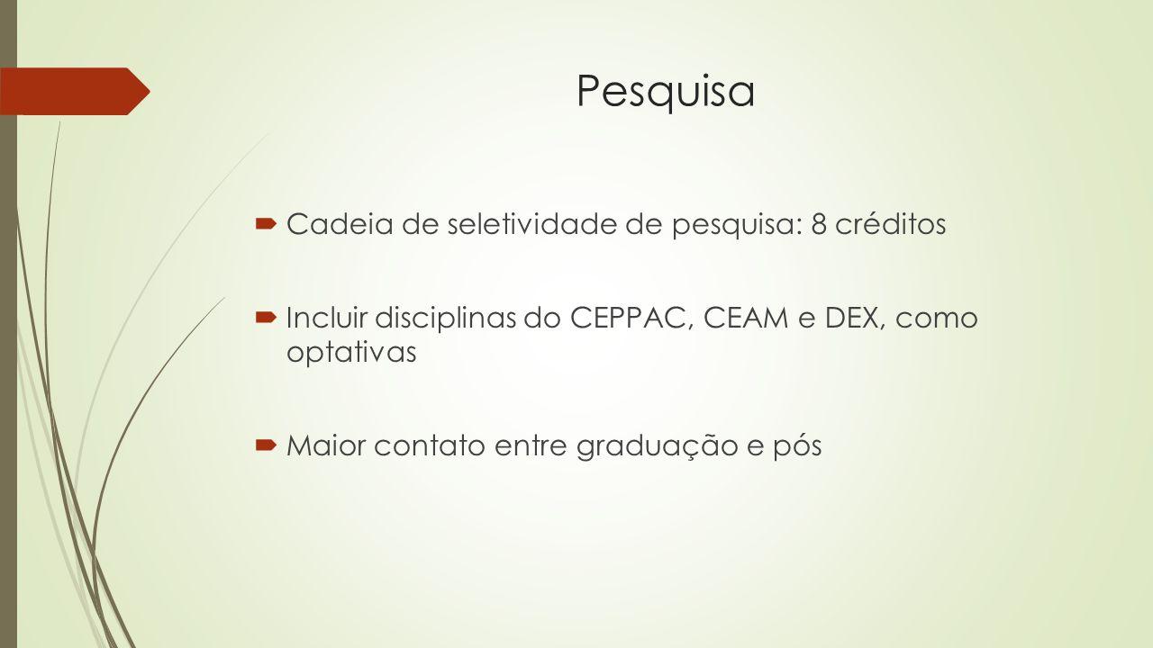 Pesquisa  Cadeia de seletividade de pesquisa: 8 créditos  Incluir disciplinas do CEPPAC, CEAM e DEX, como optativas  Maior contato entre graduação e pós