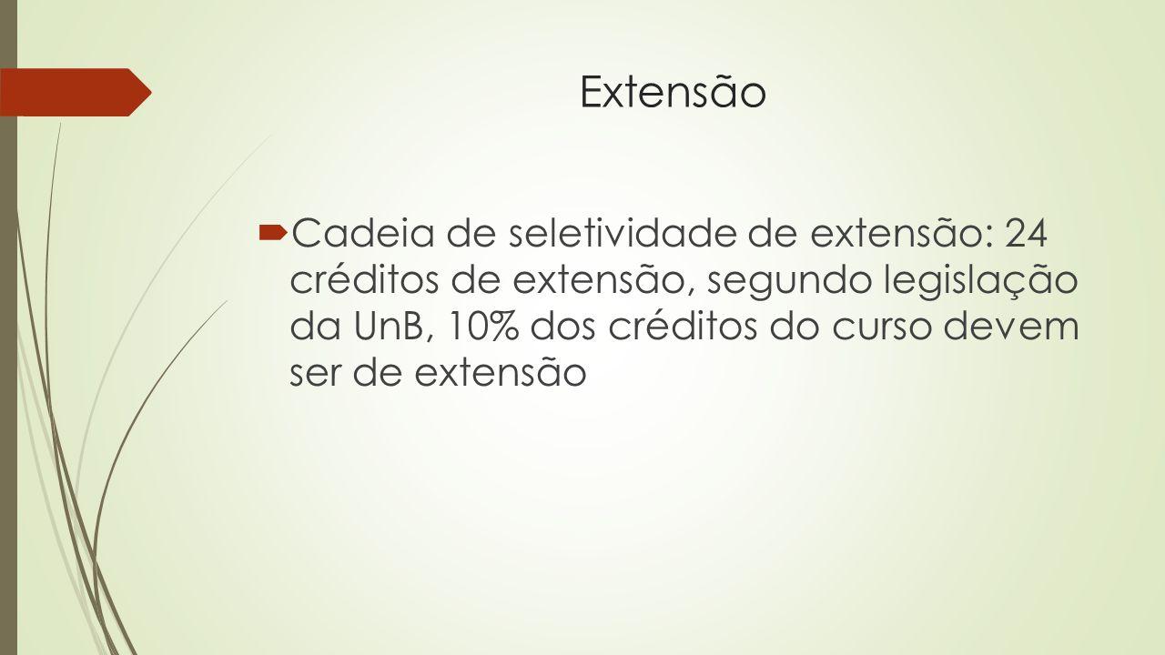 Extensão  Cadeia de seletividade de extensão: 24 créditos de extensão, segundo legislação da UnB, 10% dos créditos do curso devem ser de extensão