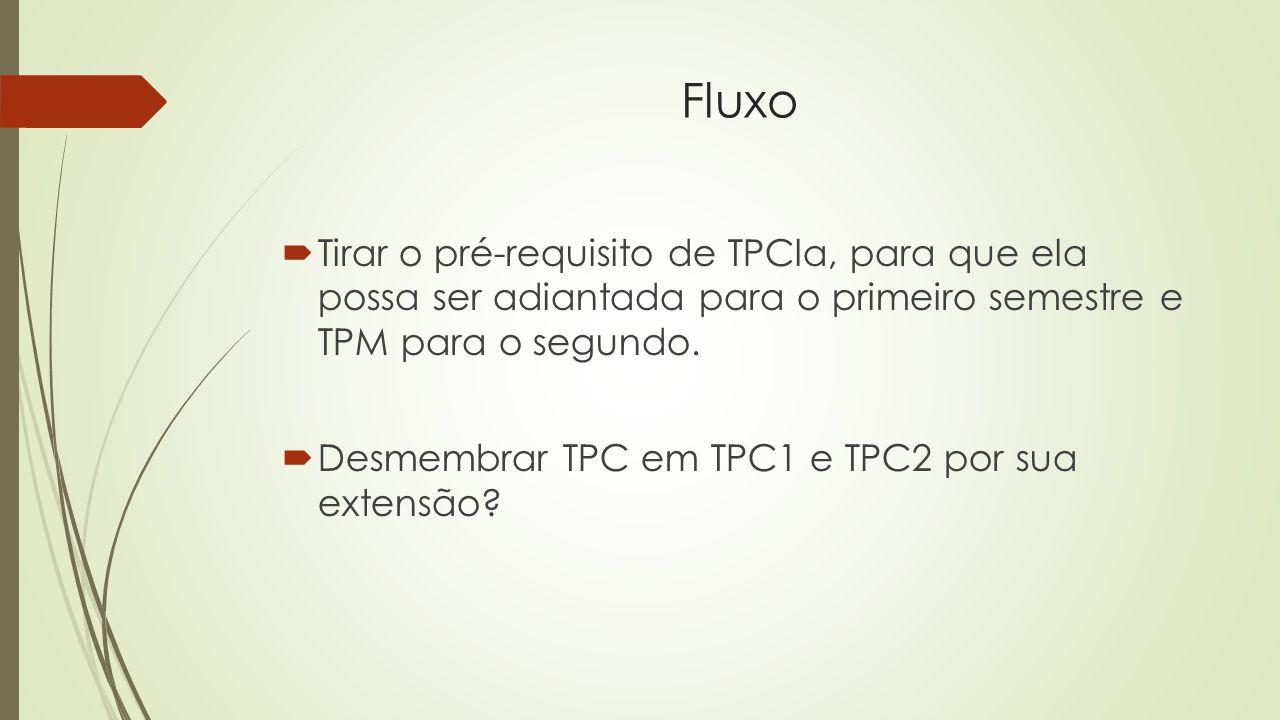 Fluxo  Tirar o pré-requisito de TPCla, para que ela possa ser adiantada para o primeiro semestre e TPM para o segundo.